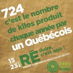 724kg de déchets par habitant