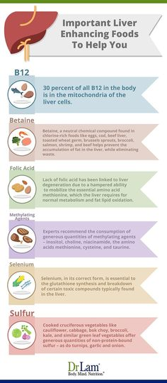 Liver enhancing foods can aid your detox by working with your liver to improve toxin clearance and related adrenal fatigue. #Liver #Health #AdrenalFatigue #DrLam