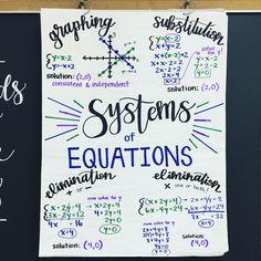Algebra Anchor Chart for Systems of Equations Math Teacher, Math Classroom, Teaching Math, Math Math, Teaching Ideas, Math Charts, Math Anchor Charts, High School Algebra, Systems Of Equations