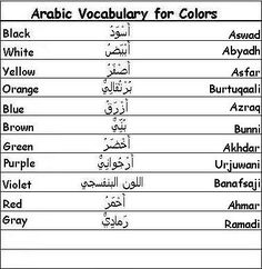 Arabic Vocabulary Words for Days of the Week, Family members, Basic Greetings, Meal Times, and Colors.