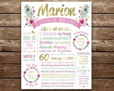 60th Birthday 1956 Poster Sign, Digital Printable File, 60th Birthday Gift, 60th Party Decor, 60 Years, Watercolor Floral Theme