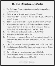 The Top 12 Shakespeare Quotes - Writers Write - Oh but hold on, the 1st one is also an Aesop Fable's title!