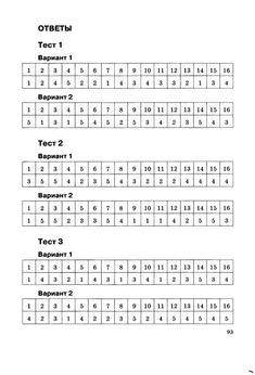Скачать бесплатно без смс решебник самостоятельные и контрольные работы по математике 4 класс л.г петерсон