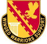 minnesota army national guard armories