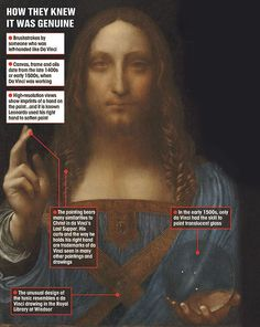 """Globus crucifer ♁ as crystal sphere? [http://www.blouinartinfo.com/news/story/750715/the-male-mona-lisa-art-historian-martin-kemp-on-leonardo-da-vincis-mysterious-salvator-mundi?] ... relates iconographically to the... Ptolemaic cosmology the stars were in the fixed crystalline sphere ... """"a savior of the cosmos"""" ... is a very Leonardesque transformation. [http://www.thesun.co.uk/sol/homepage/news/3920697/Clues-that-helped-identify-lost-Leonardo-da-Vinci-masterpiece.html]"""
