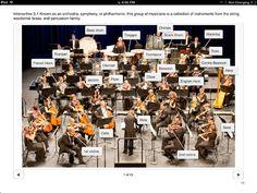 Interactive Listening - iBook for iPad