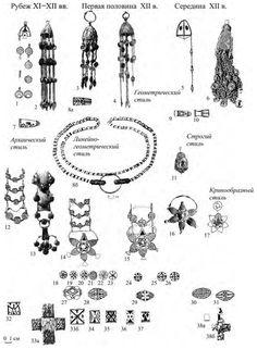 1 – Мирополь Житомирской обл., 1938 г., Украина; 2,10 – Старая Рязань, 1868 г…