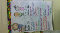 Anchor chart for clarity, what are teachers really supposed to do?