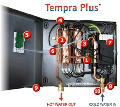 1000 Images About Tankless Water Heaters On Pinterest