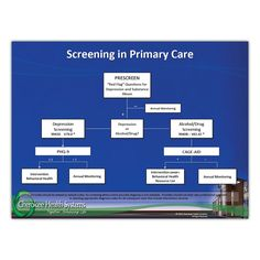Screening in Primary Care - Qsource Alcohol Is A Drug, Health Resources, Primary Care, Behavior, Drugs, Depression, Health Care, Coding, This Or That Questions