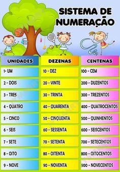 Educational Youtube Channels, Alphabet Code, Learn Brazilian Portuguese, Preschool Writing, Apraxia, Spanish Lessons, Classroom Activities, School Days, Bingo