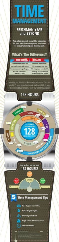 Student Time Management Infographic // #College