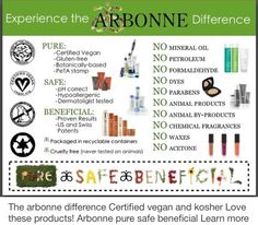 """Products to change your health, a Business to change your life!""  To learn more contact me @ 416-574-9667, ivanessa.co@hotmail.com (Vanessa Co), check out:  www.vanessaco.arbonne.ca.  I will show you how to get 20-80% off your products plus a free product up to $60!"