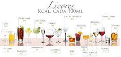 calories from alcoholic drinks calorias de las bebidas con alcohol Kalorien von alkoholischen Getränken calories provenant des boissons alcoolisées