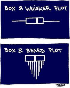 http://jblevins.org/log/box-and-beard-plot.jp Whiskers and beard on boxplot