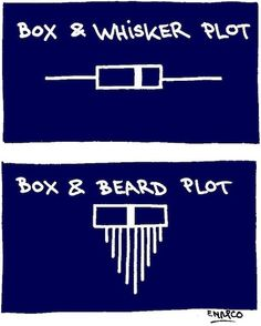 http://jblevins.org/log/box-and-beard-plot.jp Whiskers and beard on boxplot