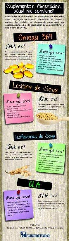 Sulementos alimenticios, ¿cuál me conviene? #Infografía