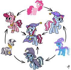 #803475 - artist:milchik, fusion, fusion diagram, hexafusion, oc, pinkie pie, safe, trixie, zecora - Derpibooru - My Little Pony: Friendship is Magic Imageboard
