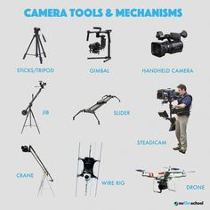 Camera Angles and Shots - Camera Tools and Mechanisms Camera Shots And Angles, Camera Angle, Camera Frame, Cinematic Photography, Film Photography, Wedding Photography, Cinematic Lighting, Film Tips, Pepsi