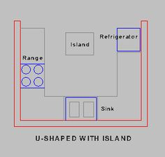 U shaped Kitchens Floor Plans with Islands | Island Kitchen Layouts | Kitchen Floor Plans and Layouts