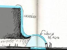 MI LABORATORIO DE IDEAS: cúpula de agua Office Supplies, Notebook, Ideas, Lab, Water, Notebooks, Stationery, Exercise Book, The Notebook