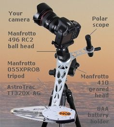 AstroTrac Holiday Special Deal