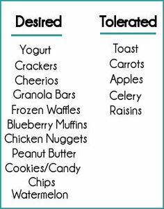 Feeding Therapy - Make a List of what your child eats. Desired, Tolerated, & Untolerated foods.