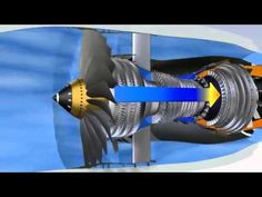 ▶ How does a Turbo Fan Engine CFM56 7 Work - YouTube