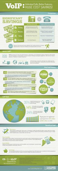 voip-the-world-of-a-growing-technology_521525d7983cc