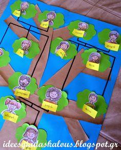Ιδέες για δασκάλους: Οικογενειακό δεντράκι