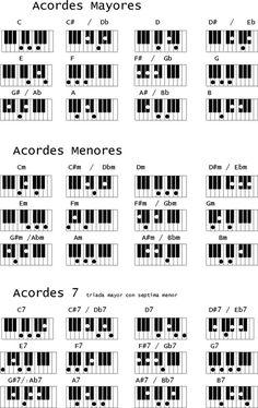 Acordes para piano screenshot