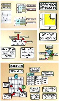 Calculus Textbook, Calculus Notes, Math Terminology, Completing The Square, Mathematics Geometry, Math Word Walls, Math Charts, Math Stem, Math Formulas