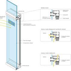 Detalle Muro Cortina Con Pasarela Transitable Y Sección Vertical