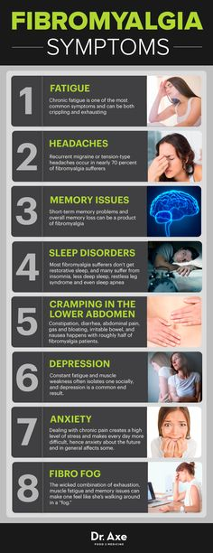 Fibromyalgia symptoms  http://www.draxe.com #health #Holistic #natural #remedies
