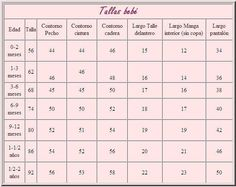 Tablas de talles y medidas - aprende a tejer fácilmente Knitting For Kids, Baby Knitting Patterns, Knitting Stitches, Baby Patterns, Knitting Yarn, Thread Crochet, Knit Or Crochet, Crochet For Kids, Crochet Baby