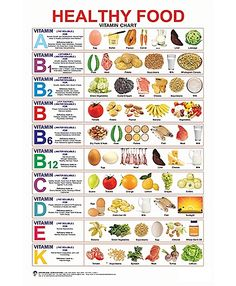 A healthy diet. Table of vitamins. - A healthy diet. Health Eating, Health Diet, Food Charts, Natural Health Remedies, Herbal Remedies, Eczema Remedies, Health Facts, Health Chart, Diet Chart