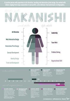 Creatief cv Linda Nakanishi