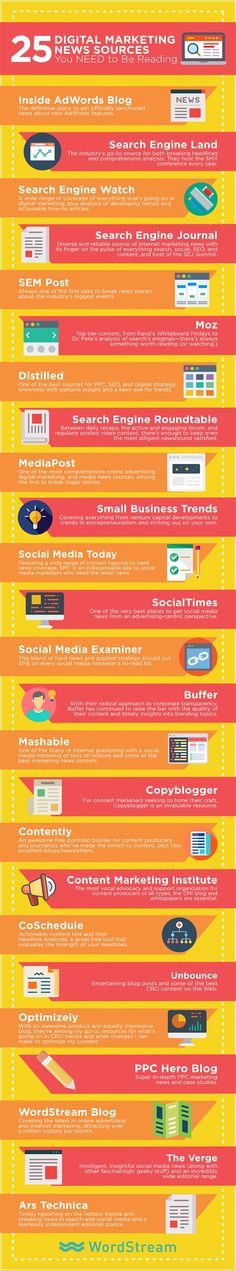 Want to Learn Digital Marketing? 25 Blogs You Need to Follow #Infographic