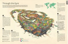 Through the Gyre by Jacob McGraw-Mickelson via GOOD Transparency