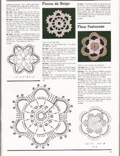 SOLO PUNTOS: crochet círculos, pentagonal, triangulos Crochet Squares, Crochet Granny, Granny Squares, Free Graphics, Crochet Flowers, Crochet Earrings, Crochet Patterns, Ely, Hand Stitching