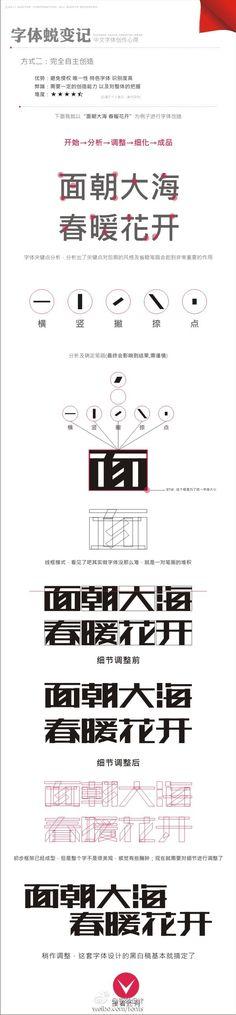 中文字体设计讲解,中文字体创作心得。