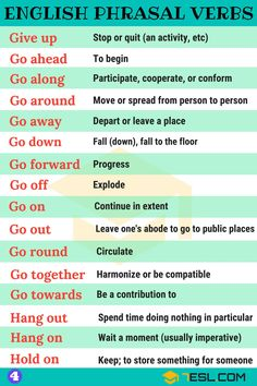 Common Phrasal Verbs in English and Their Meanings - 7 E S L pictures Common Phrasal Verbs List from A-Z English Verbs, Learn English Grammar, English Vocabulary Words, Learn English Words, English Phrases, English Language Learning, English Study, Teaching English, English English
