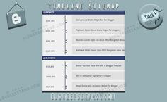 trick to install ajax based timeline style unique static sitemap widget gadget for blogger static pages.display labels and category in responsive sitemap for custom theme.