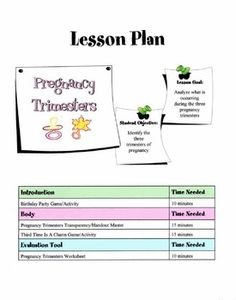 Principles Of Design Lesson Kids And Parenting, Parenting Hacks, Playground Safety, Introducing Solids, Principles Of Design, Trimesters Of Pregnancy, Child Development, Healthy Kids, Life Skills