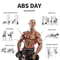 Core exercises to define, enhance and chisel your abs! #virileman5