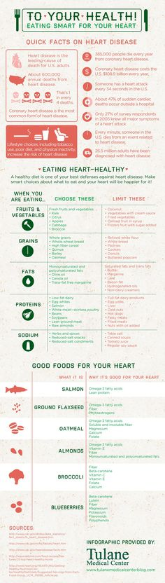 Follow Us: www.facebook.com/ACEYourselfHealthy Eating for a Healthy Heart Infographic