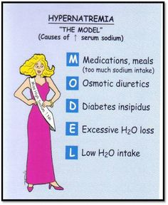 "Nursing Mnemonics: Hypernatremia ""The MODEL"" Medications, Meals Osmotic Diuretics Diabetes Insipidus Excessive loss Low intake Nursing Study Tips, Nursing Labs, Nursing Crib, Nursing Information, Nursing School Notes, Nursing Schools, Rn School, Medical Surgical Nursing, Nursing Mnemonics"