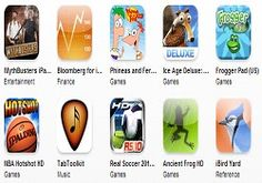 iPad Apps Android Users Wish They Had
