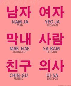 Principiantes para coreano pdf
