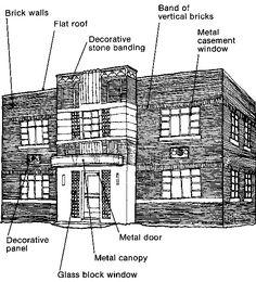 Art Deco & Moderne: 1930 To 1950 - Buildings - Art Deko Art Deco Decor, Art Deco Stil, Art Deco Home, Art Deco Design, Decoration, Design Design, House Design, Amazing Architecture, Art And Architecture